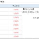 東京都 緊急事態措置 「休業要請の対象施設」